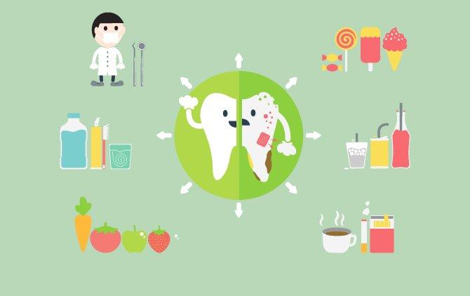 Sbiancamento denti - Cause della perdita del colore naturale dei denti - Studio Dentistico Motta Jones Rossi & Associati - Milano Centro
